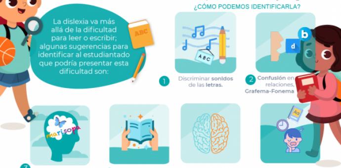 Infografía sobre la dislexia presenta definición y signos para detectar