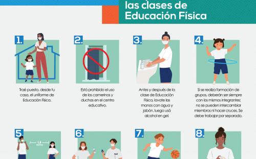Afiche de reglas para volver a compartir en las clases de educación física