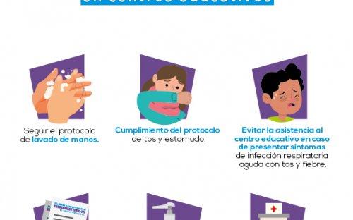 Medidas para prevenir el Coronavirus en Centros Educativos