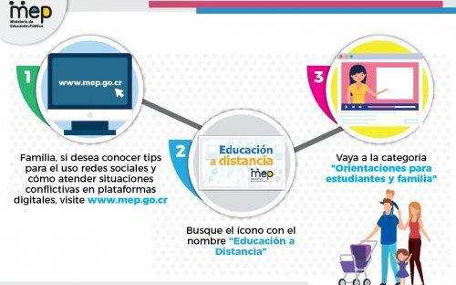 Tips para uso de redes sociales